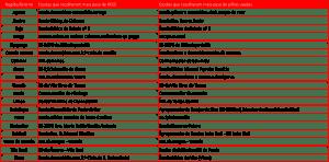 Tabela Escolas Vencedoras_GD10_SITE2