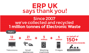 ERP UK 1 Million WEEE recycled infographic 1