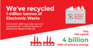ERP UK 1Million WEEE recycled-infographic-3